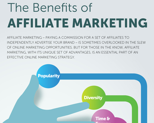 blogging can benefit affiliate marketing