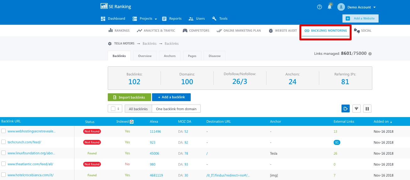 backlinks monitoring from se ranking