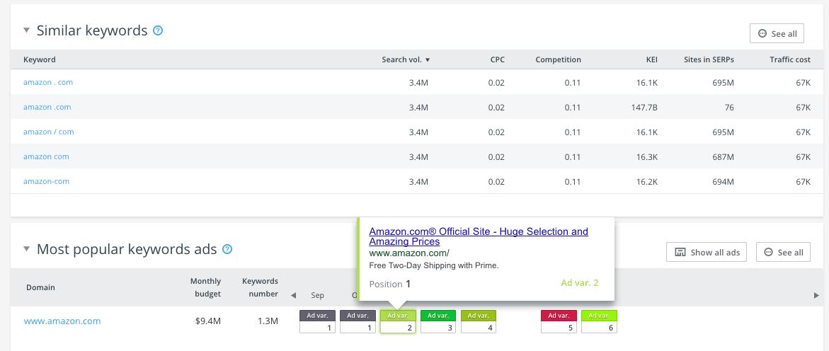 seo competitors monitoring