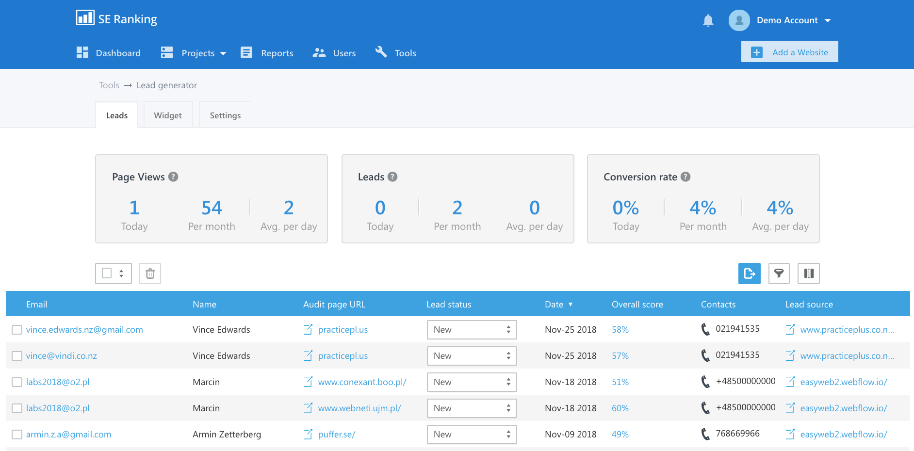 se ranking lead generator tool