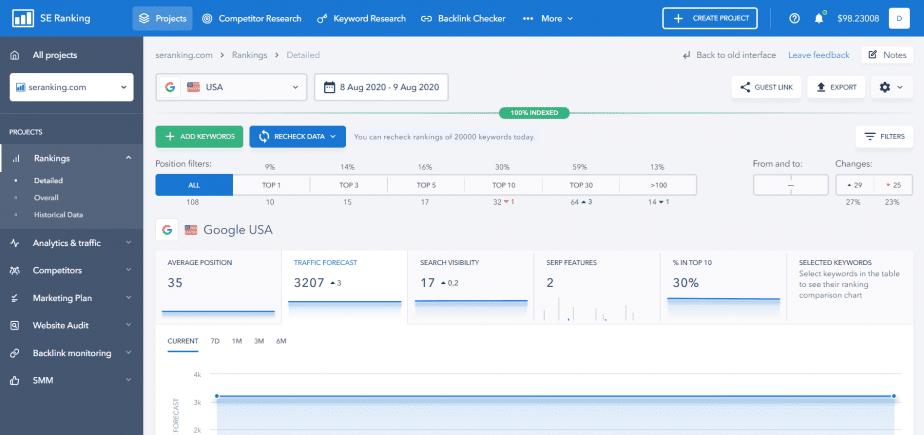 New interface SE Ranking