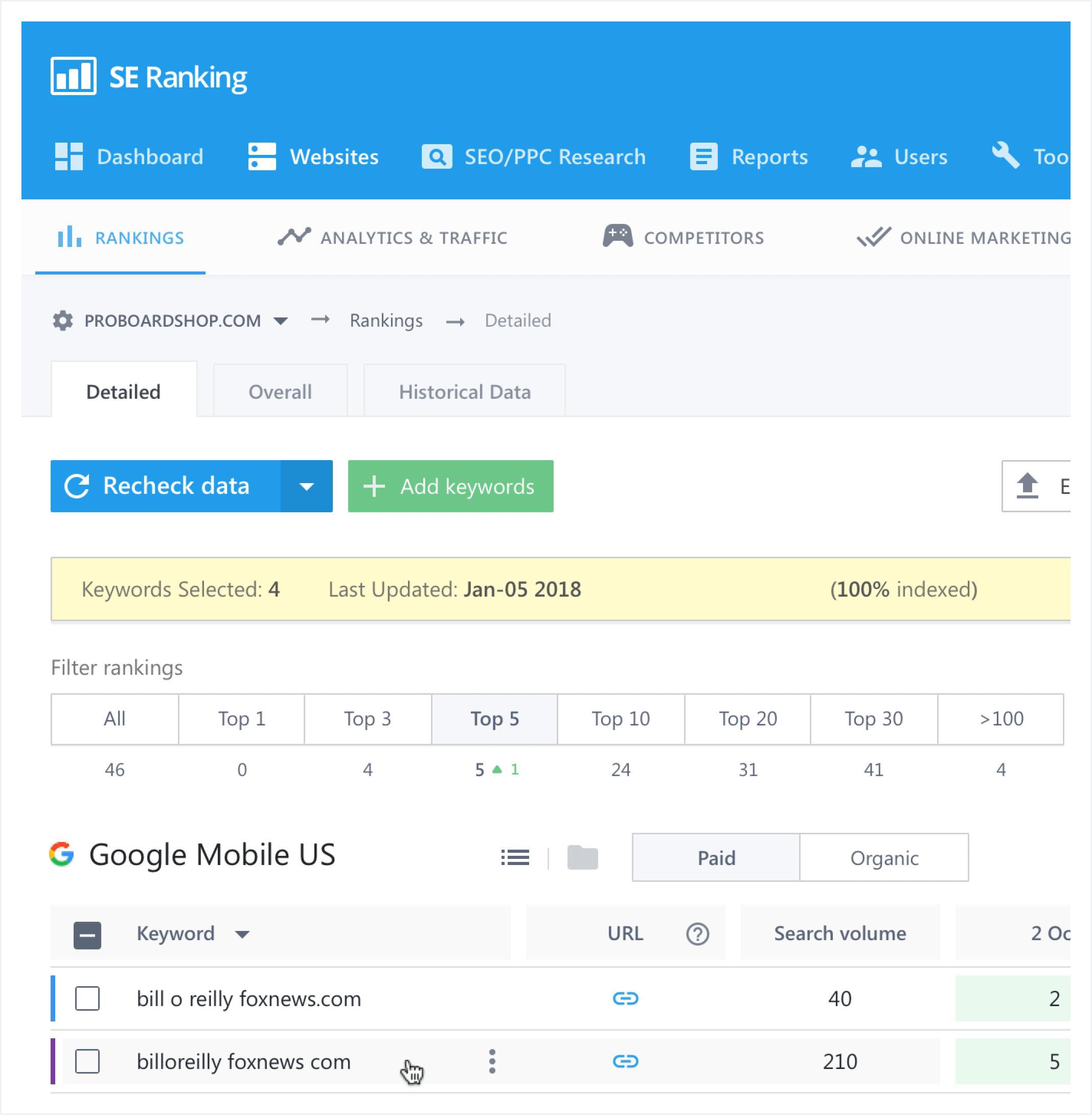 new-interface-se-ranking