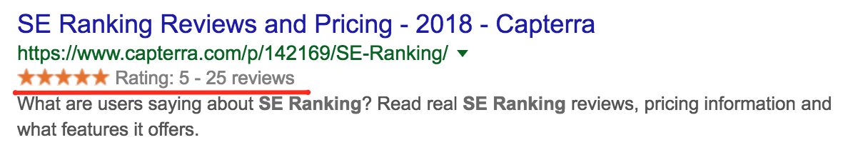 Rating of the website in SERP