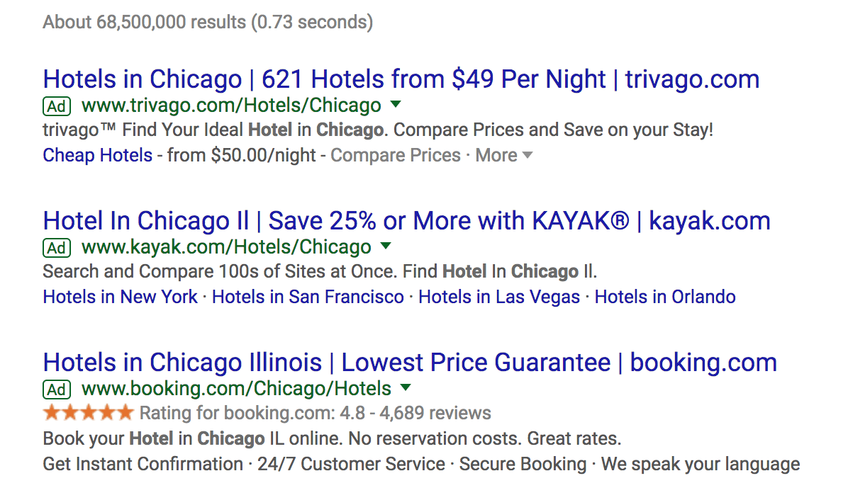 Top Ads results