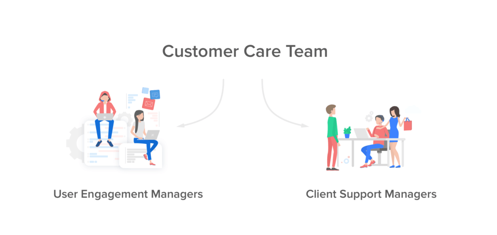 user engagement and client support managers as a whole