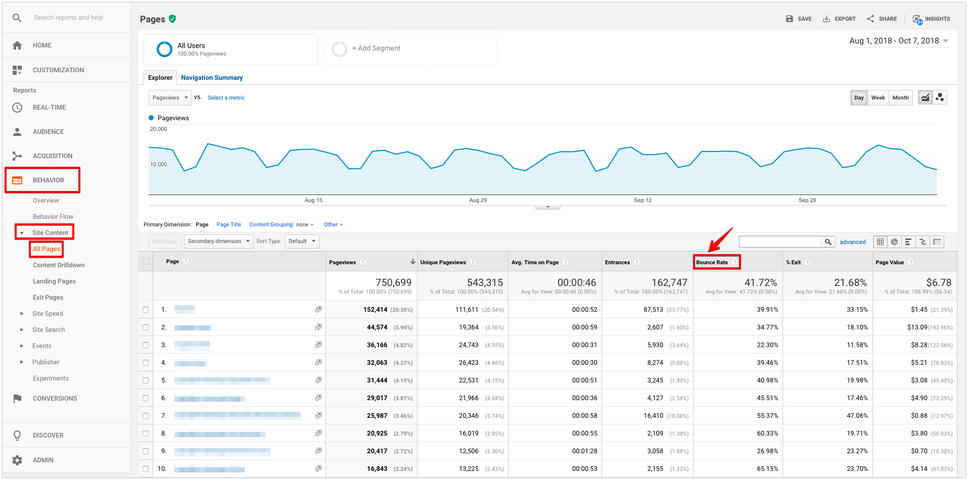google analytics bounce rate for all pages