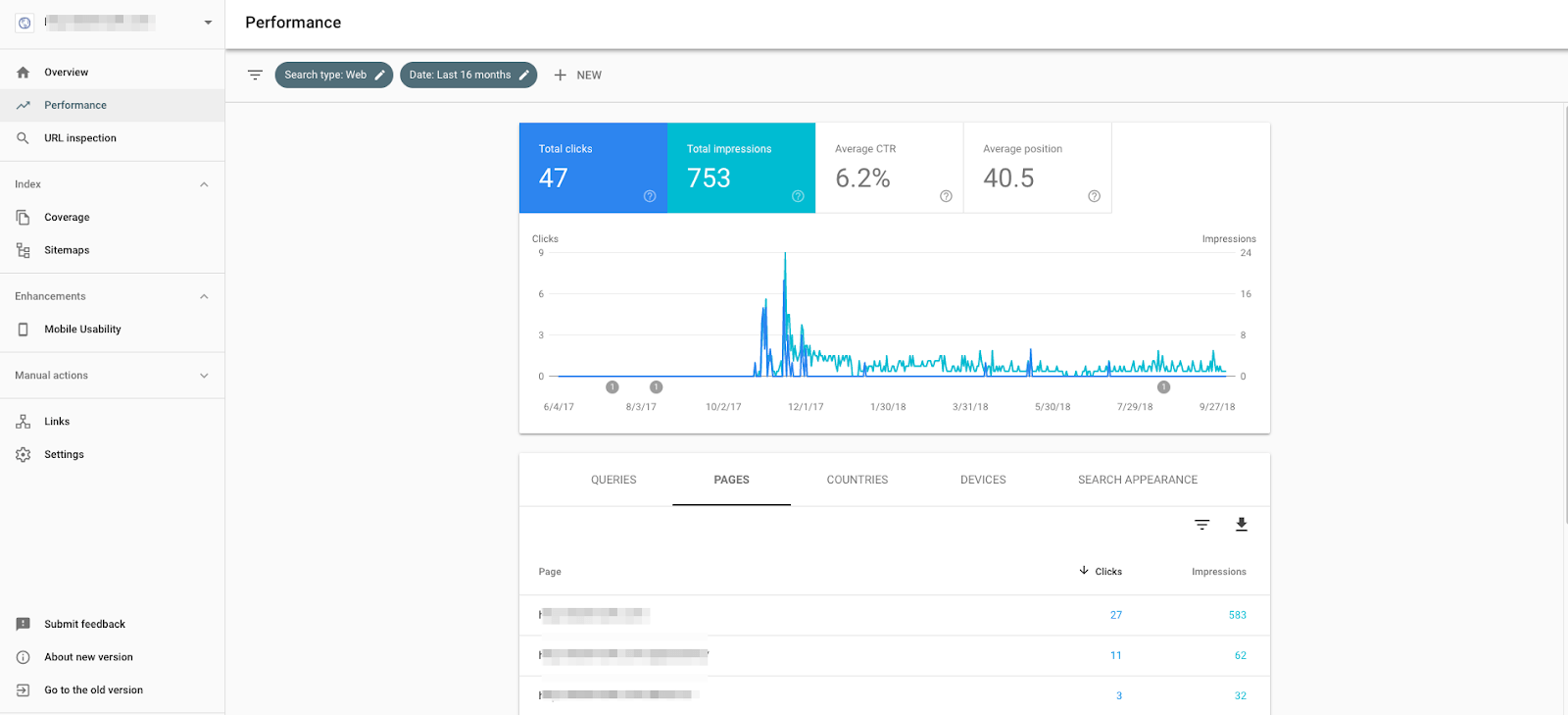 organic traffic on target pages in search console