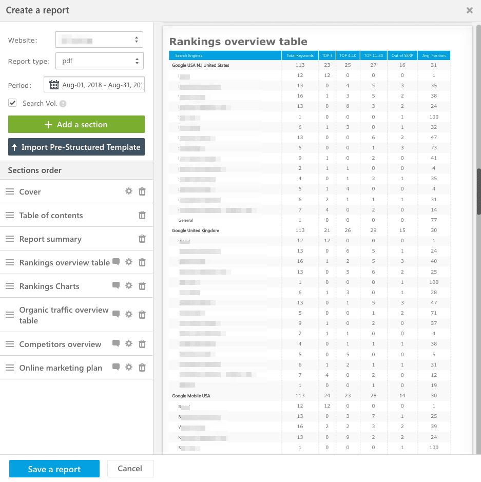 se ranking reporting module