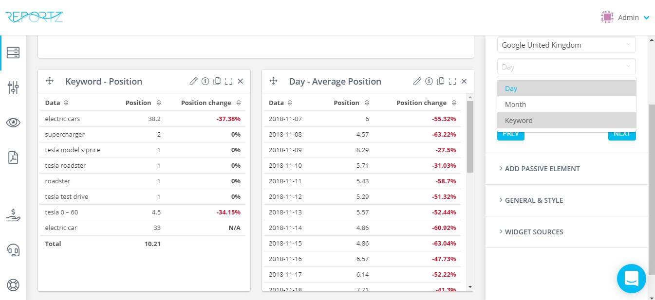 se-ranking-data-to-reportz