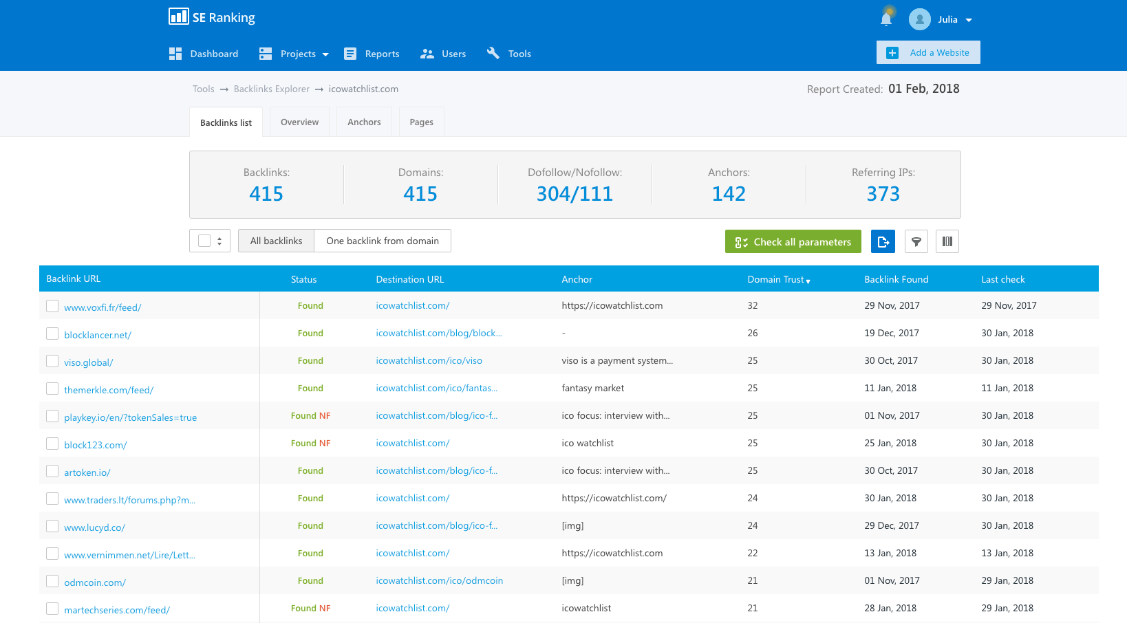 competitor's backlink profile