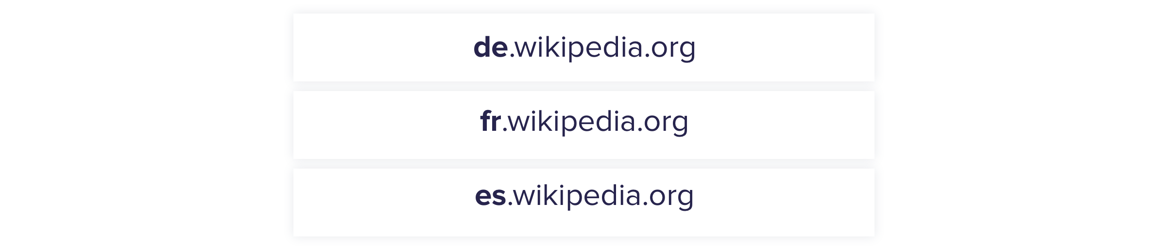 Wikipedia's subdomains for regions