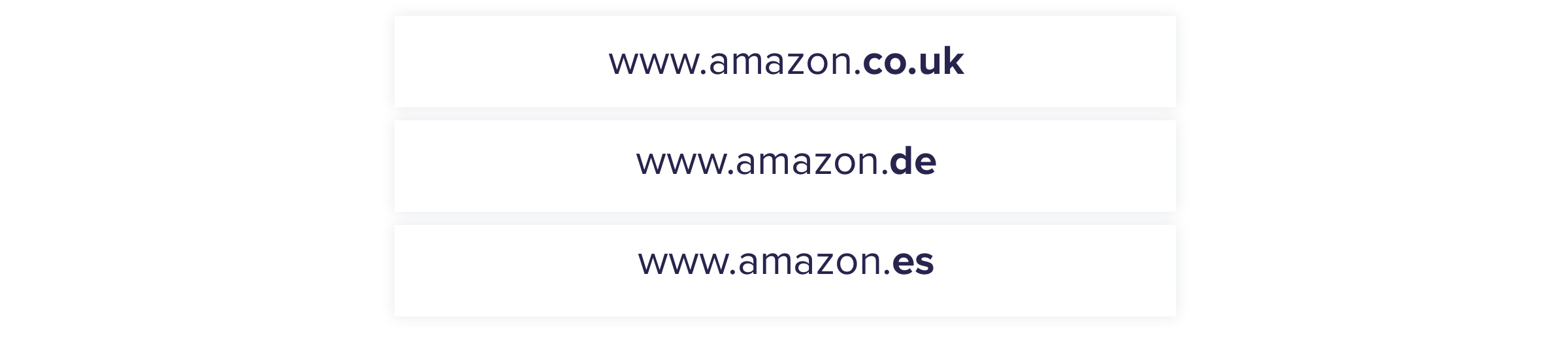 Amazon's domains for different countries
