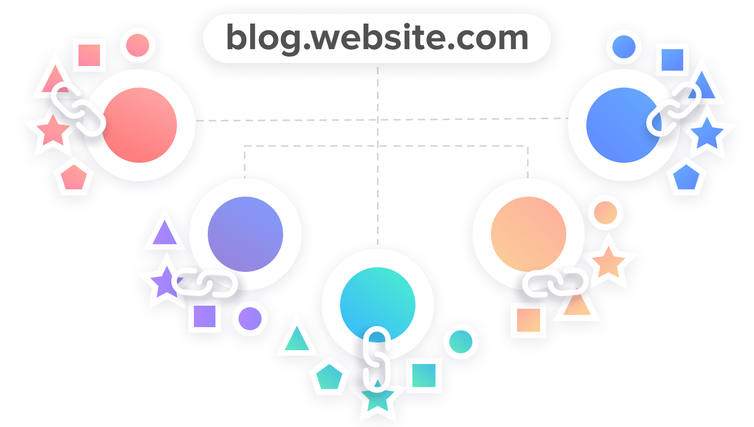 topic-cluster-model-for-blogs