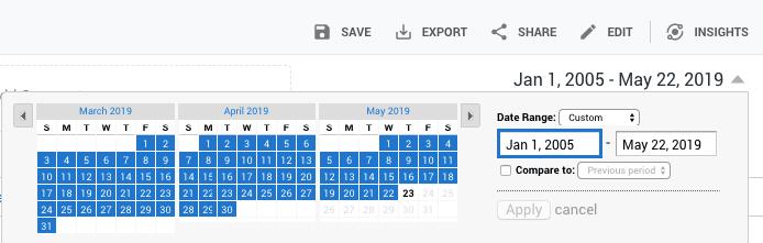 Google Analytics Time Range