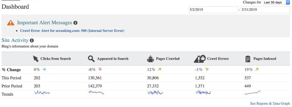 What's on Bing Webmaster's dashboard