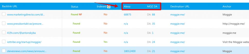How to check MOZ DA