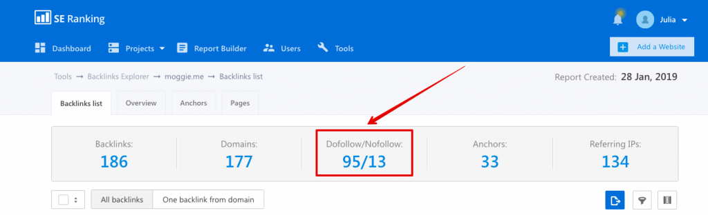 How to check the ration of dofollow/nofollow links