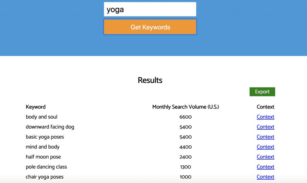 Keyworddit tool