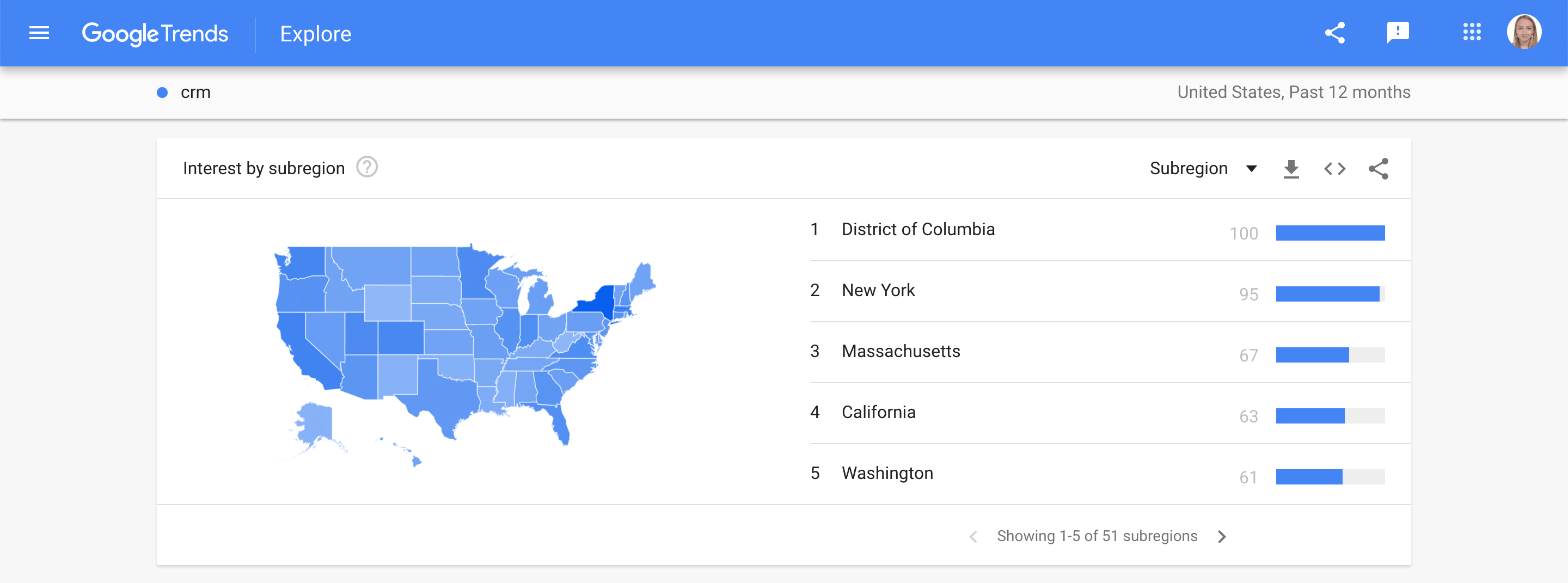 Interest by subregion section graph in Google Trends