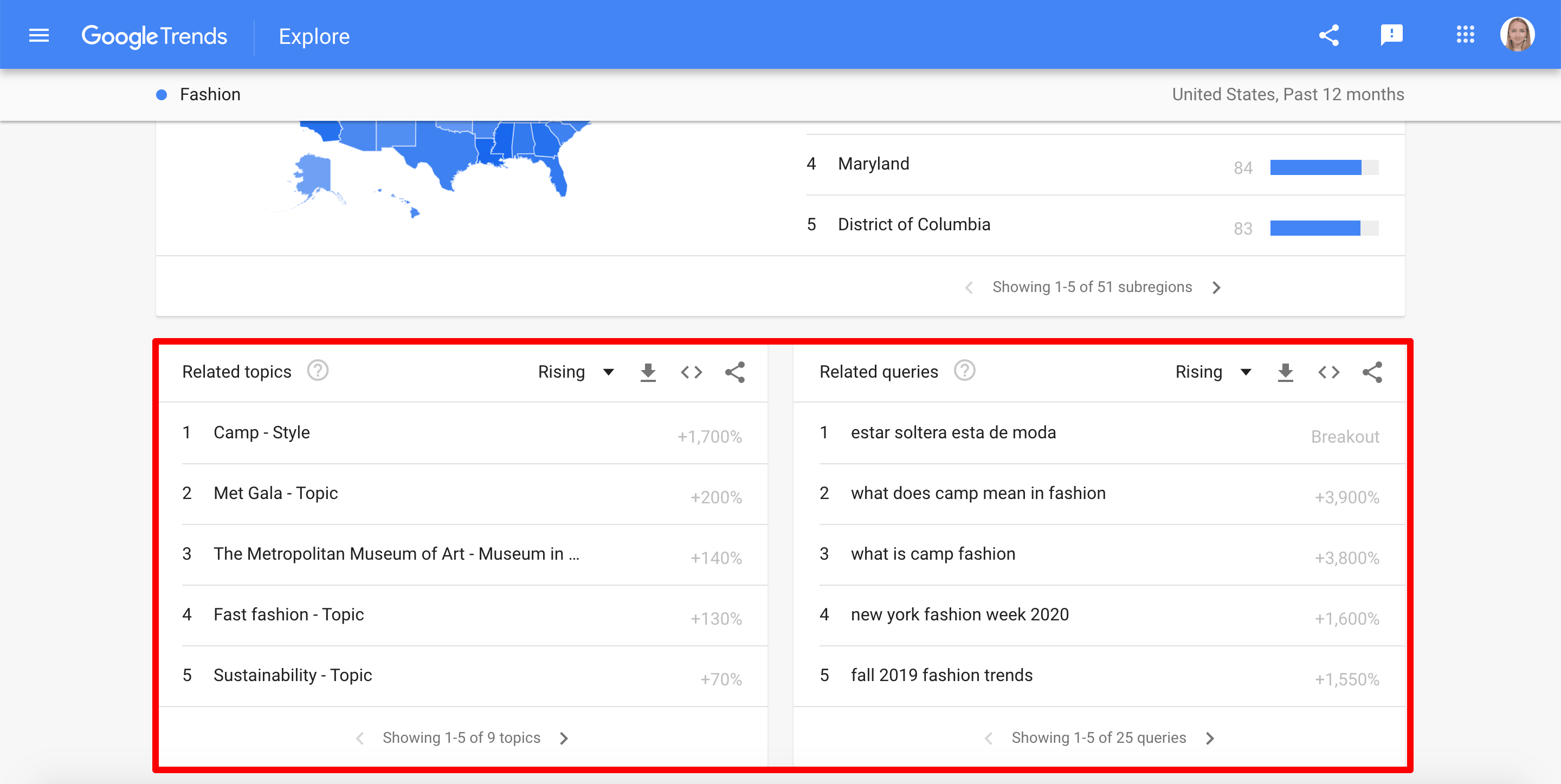 Related topics and Related queries tabs in Google Trends