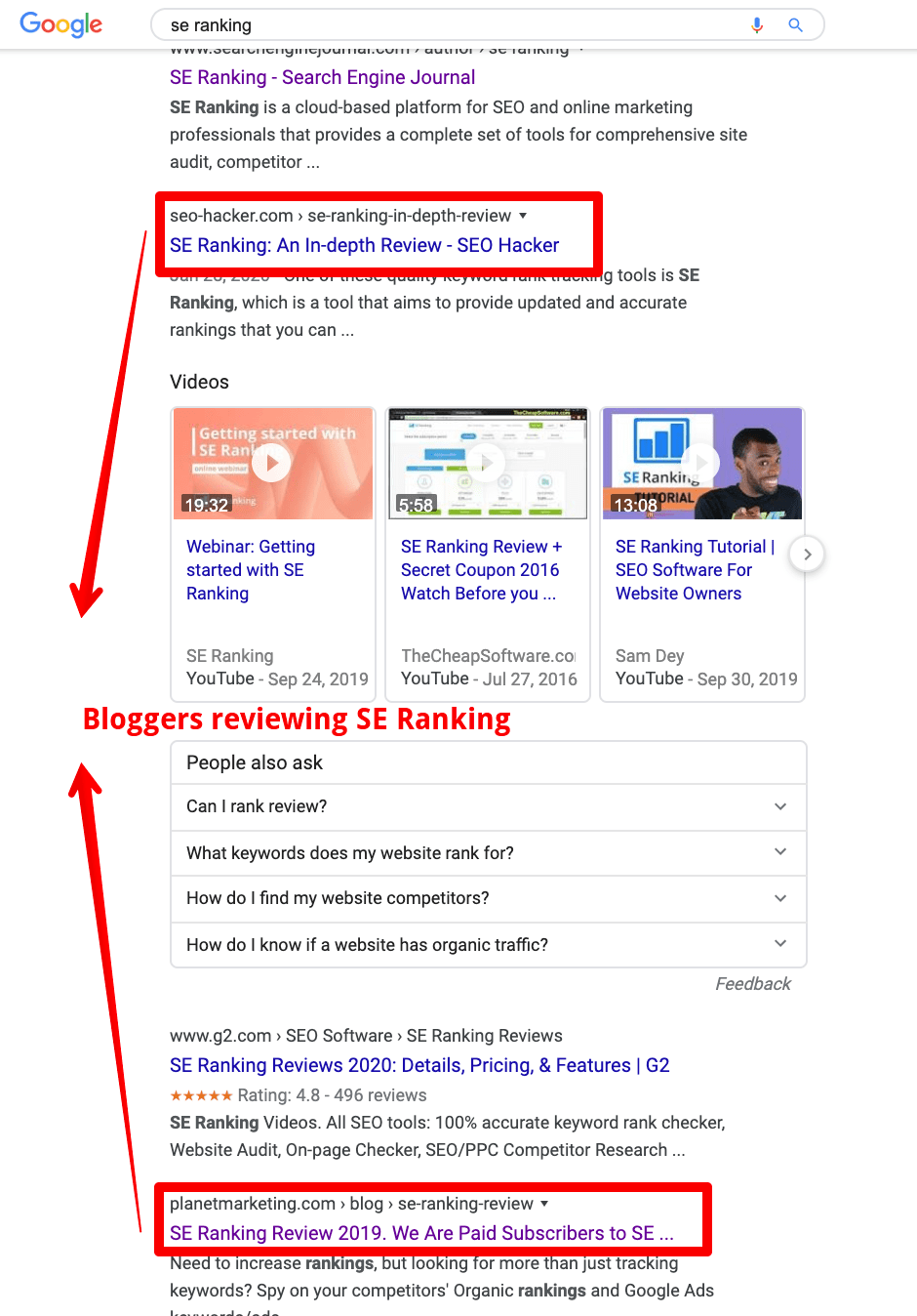 Bloggers' reviews in SE Ranking's Brand SERP