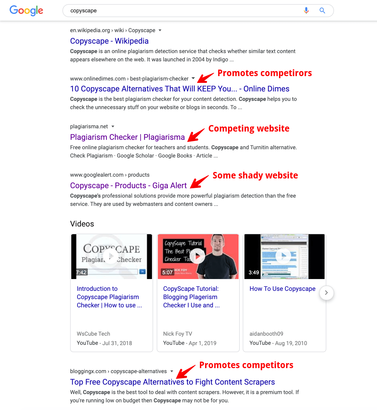 Copyscape Brand SERP
