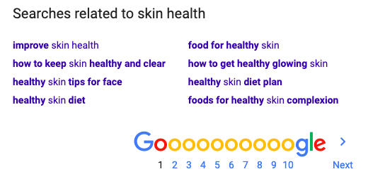 Google Searches related to skin health