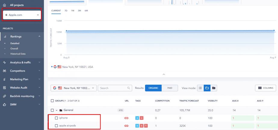 Tracking keyword rankings in SE Ranking