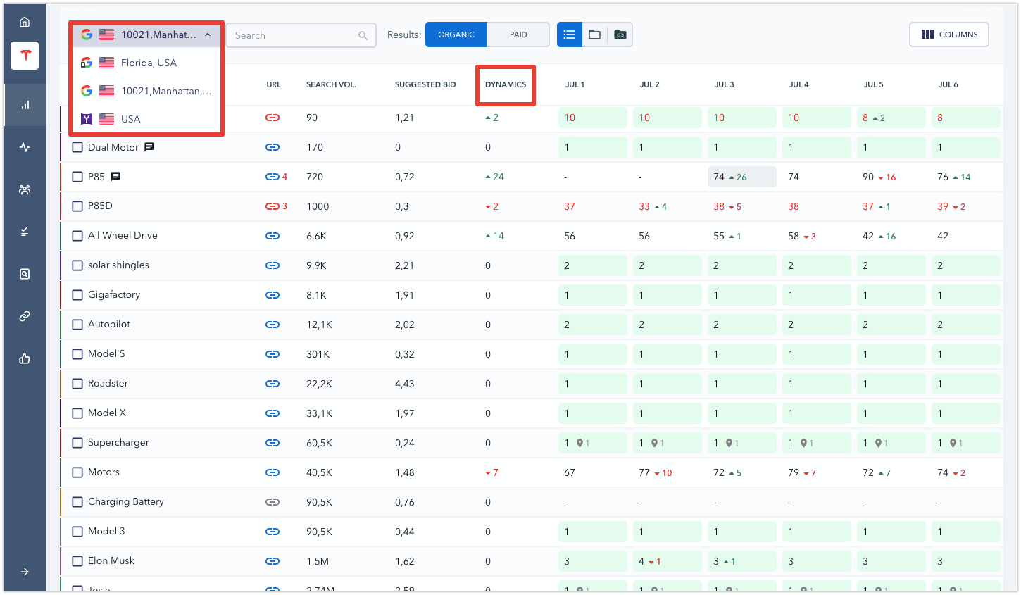 Search region switch and new ranking dynamics metric