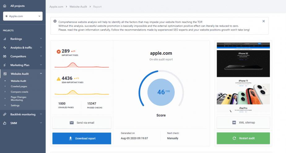 Overview of SE Ranking's Website Audit