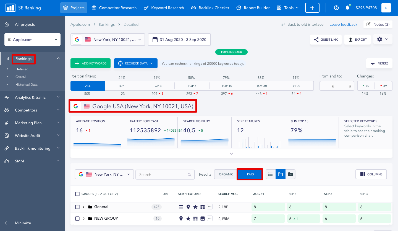 SE Ranking's detailed paid keyword rankings data