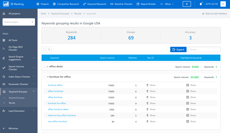 SE Ranking's Keyword Grouper tool