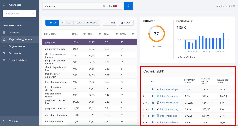 SE Ranking's Keyword Suggestions tool
