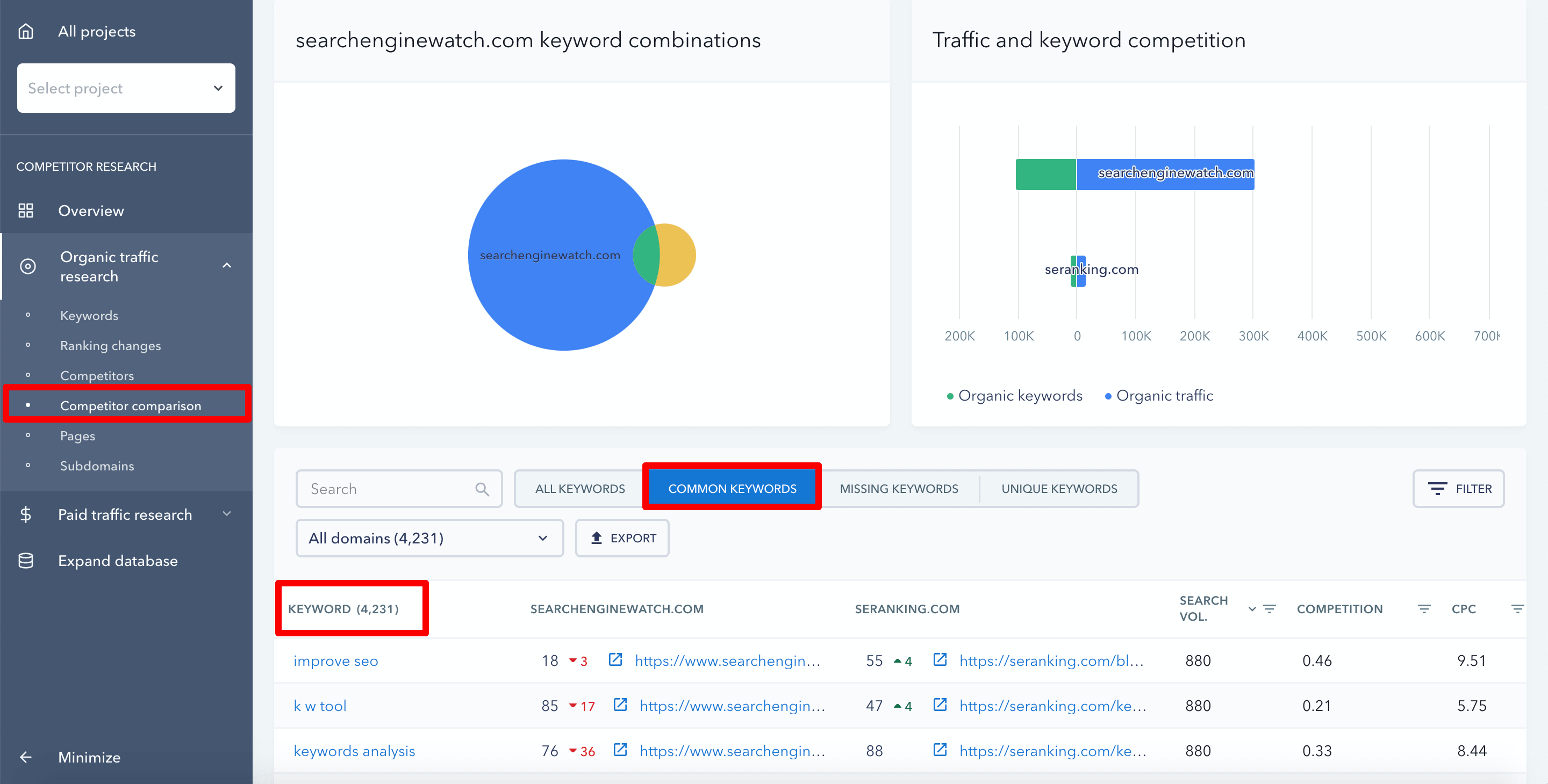 Finding common keywords in SE Ranking