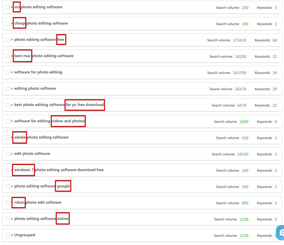 Hard low-accuracy keyword clustering