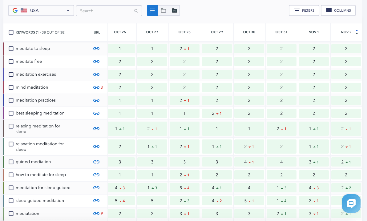 More ranking data in one screen