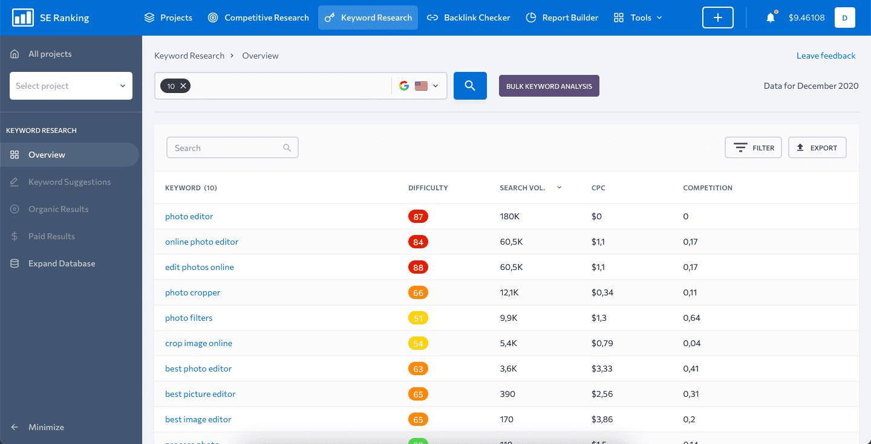 Bulk keyword analysis with SE Ranking