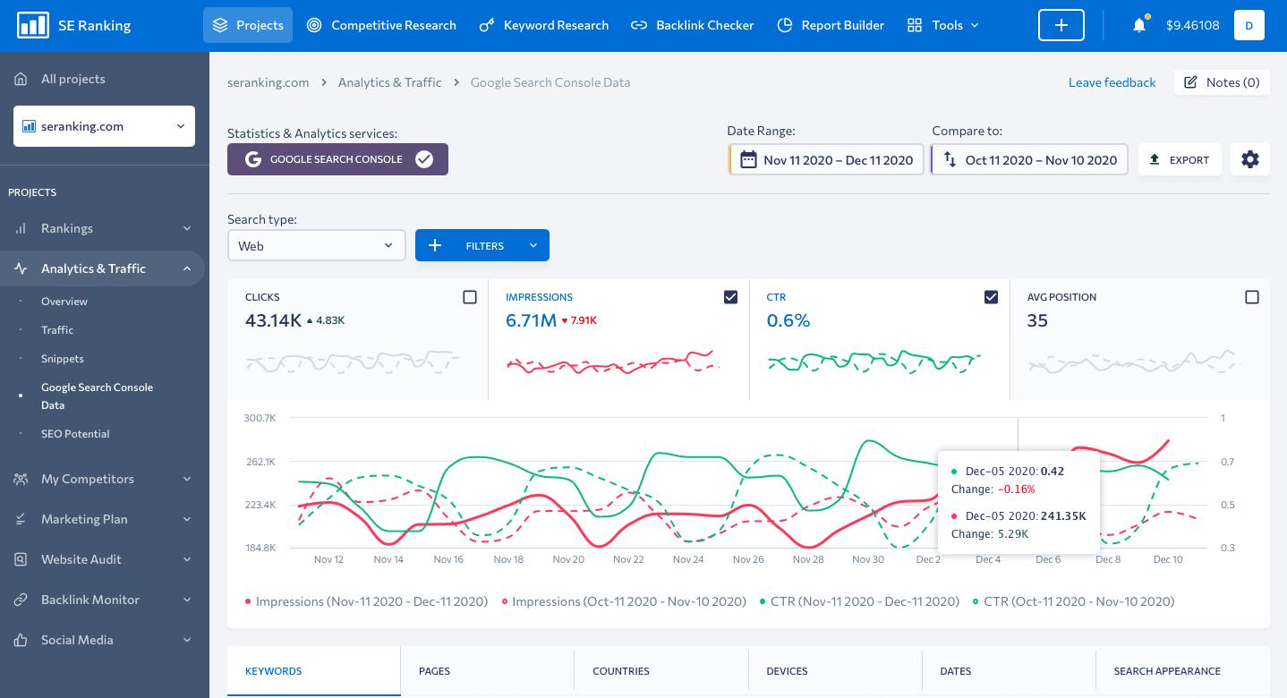 GSC data in Analytics & Traffic