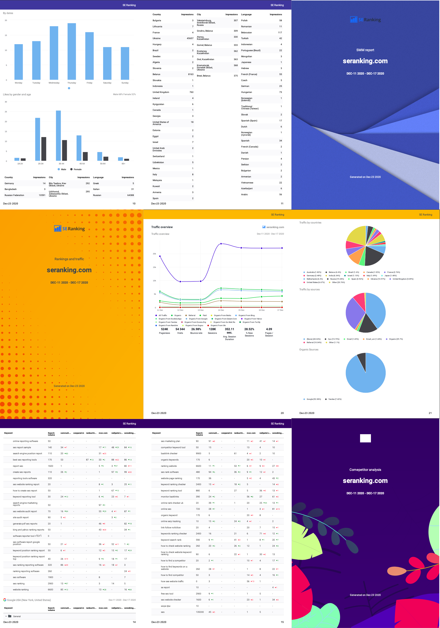 Report template collage