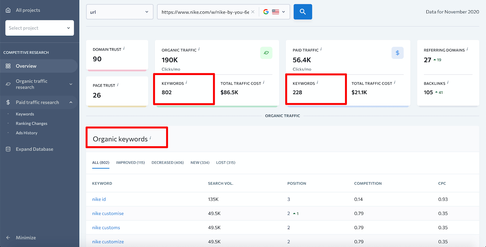 Tracking competitor organic keywords