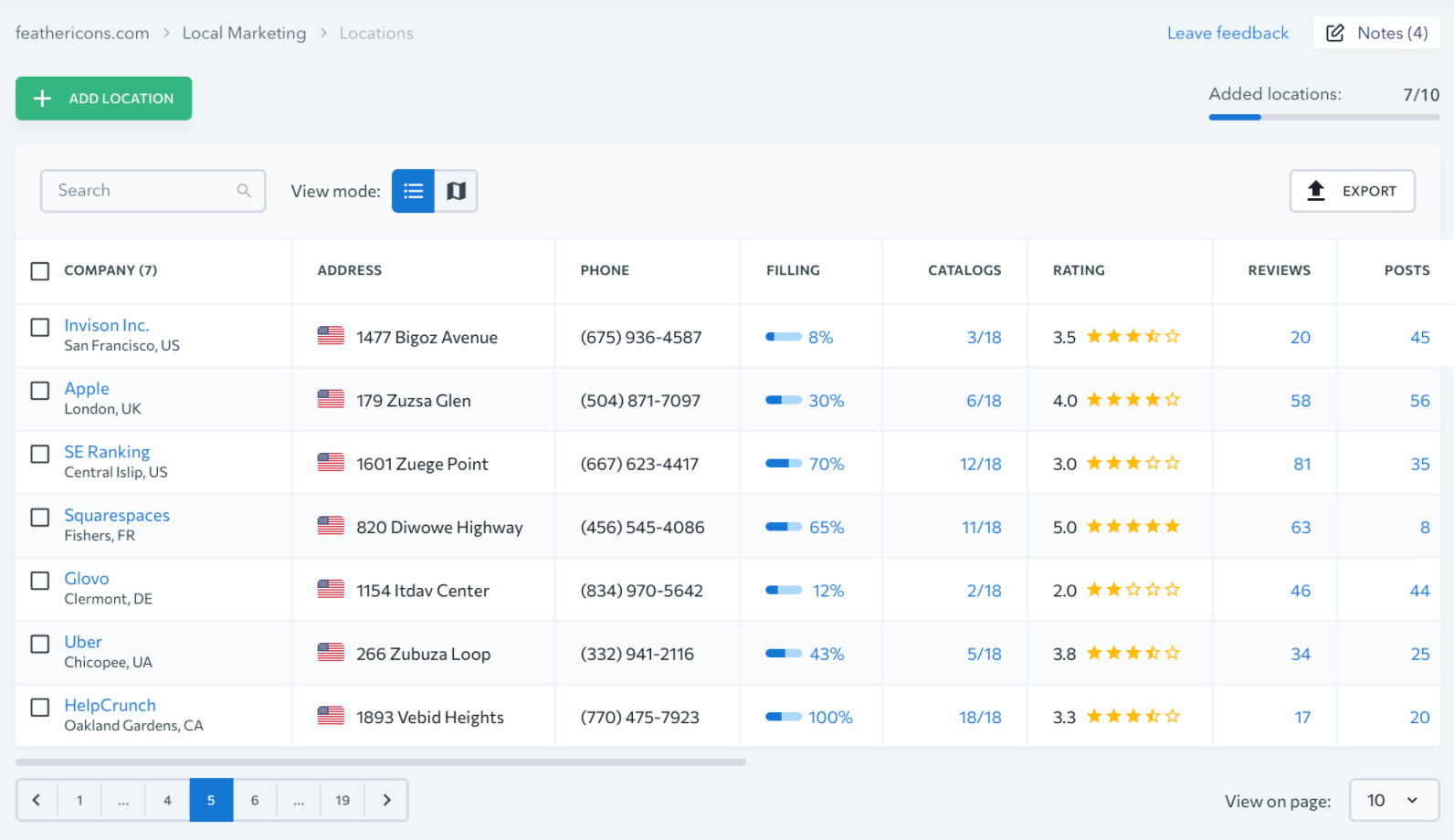 SE Ranking's Local Module