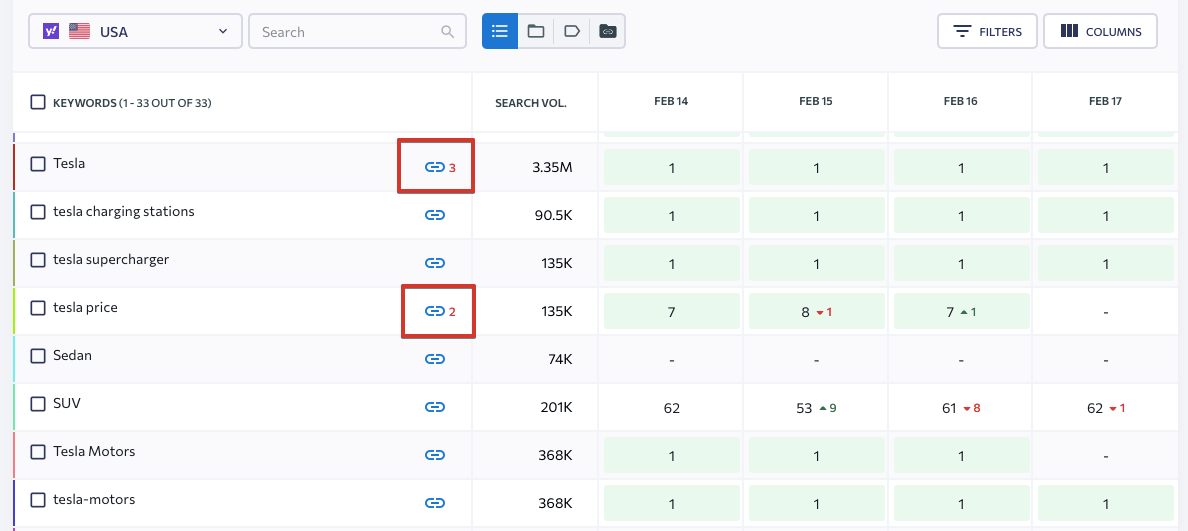 Spotting competing pages in Rankings in SE Ranking
