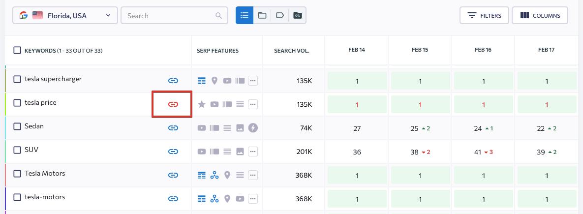 Target URL in Rankings in SE Ranking