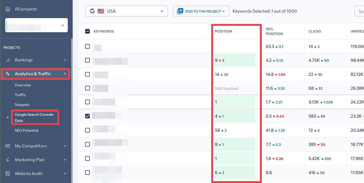 SE Ranking's GSC data