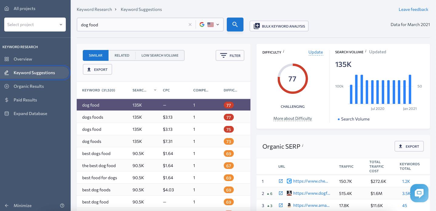 Keyword suggestions in SE Ranking
