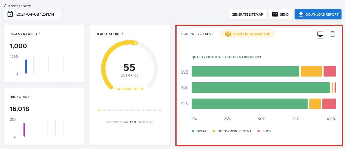 Principaux éléments vitaux du Web dans l'audit du site Web de SE Ranking