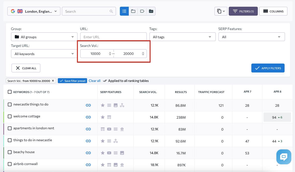 Filtrage des mots-clés par volume de recherche lors de la vérification des classements