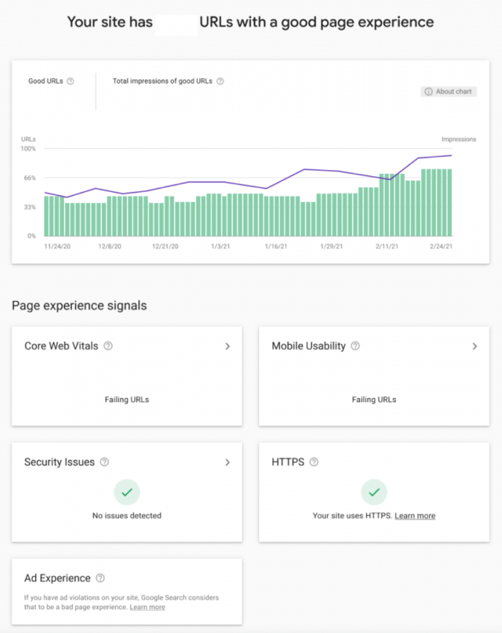 Page Experience report