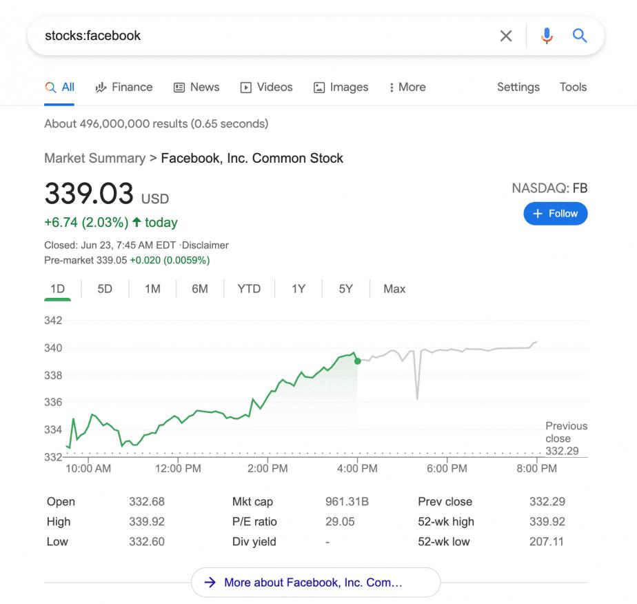 stocks:facebook