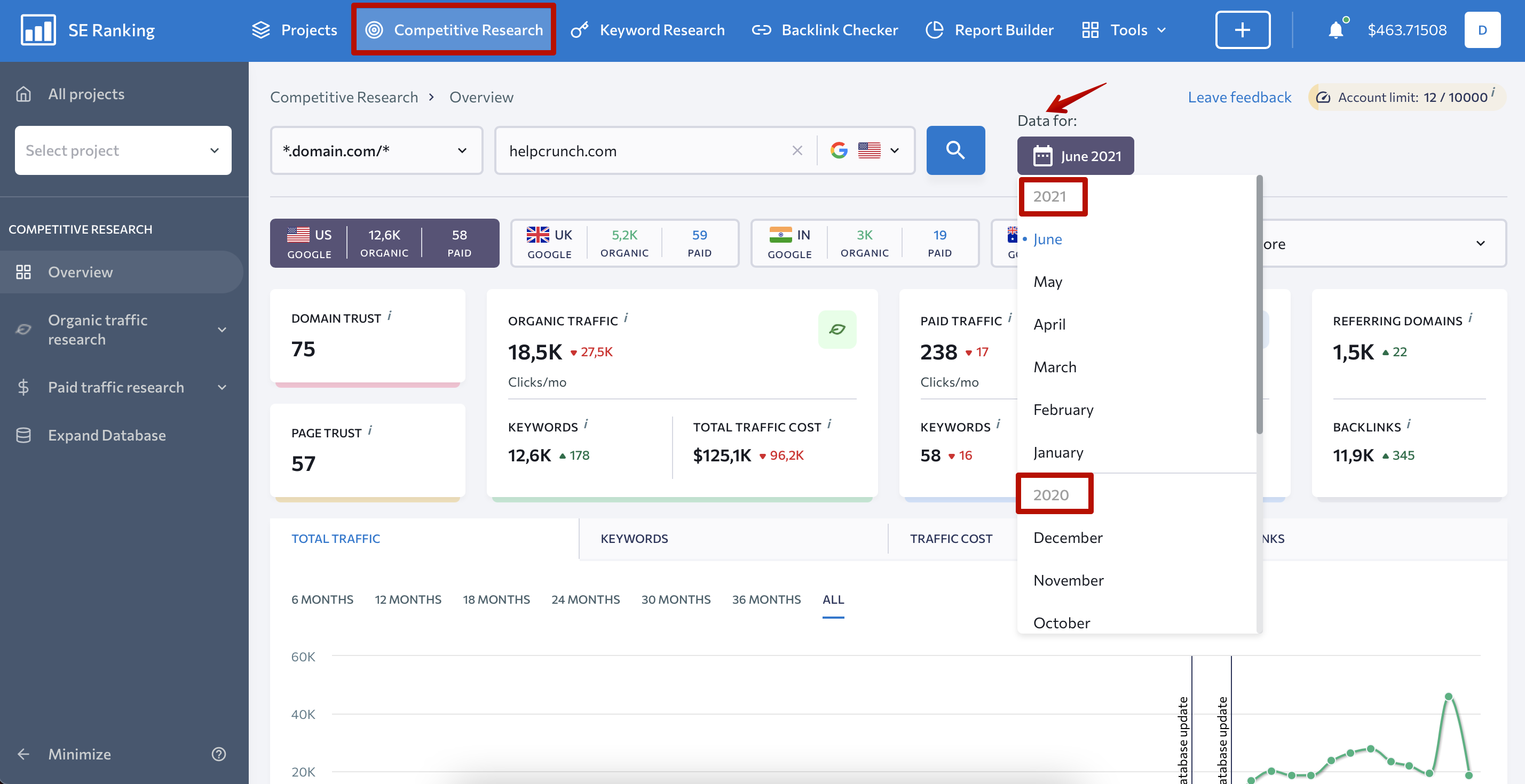 Historical data feature in Competitive and Keyword Research